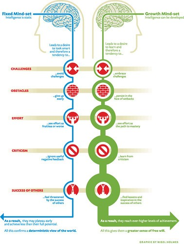 infographics,informationdesign,informationgraphics,design,4,fg-f94df1480e9a857d3099fe4695e0c68b_h